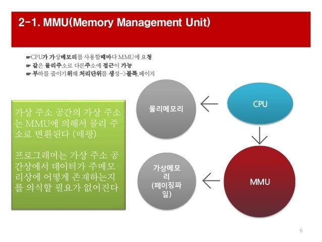 가상메모 리 (페이징파 일) 물리메모리 MMU ☞CPU가 가상메모리를 사용할떄마다 MMU에 요청 ☞ 같은 물리주소로 다른주소에 접근이 가능 ☞ 부하를 줄이기위해 처리단위를 생성->블록,페이지 2-1. MMU(Memory...