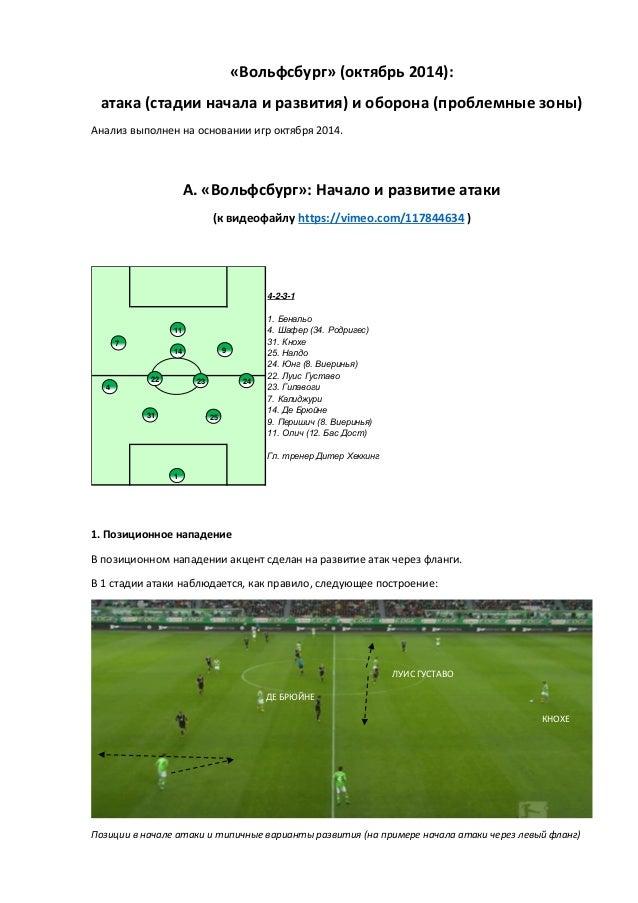 «Вольфсбург» (октябрь 2014): атака (стадии начала и развития) и оборона (проблемные зоны) Анализ выполнен на основании игр...