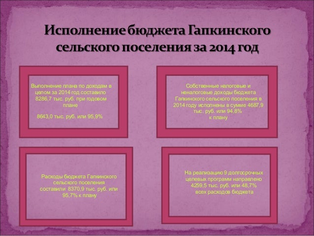 Расходы бюджета Гапкинского сельского поселения составили 8370,9 тыс. руб. или 95,7% к плану На реализацию 9 долгосрочных ...
