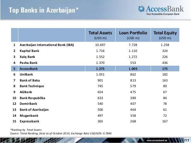 AccessBank Investor presentation 2014