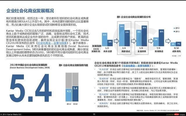 © 2014 Kantar Media CIC  我们欣喜地发现,经历过去一年,受访者所在组织的社会化商业成熟度 有所提高(SBDI从4.5上升至5.4)。其中,尚未启蒙阶段的组织占比显著降 低,而占比最大部分企业从局部尝试阶段转移至全面探索阶...