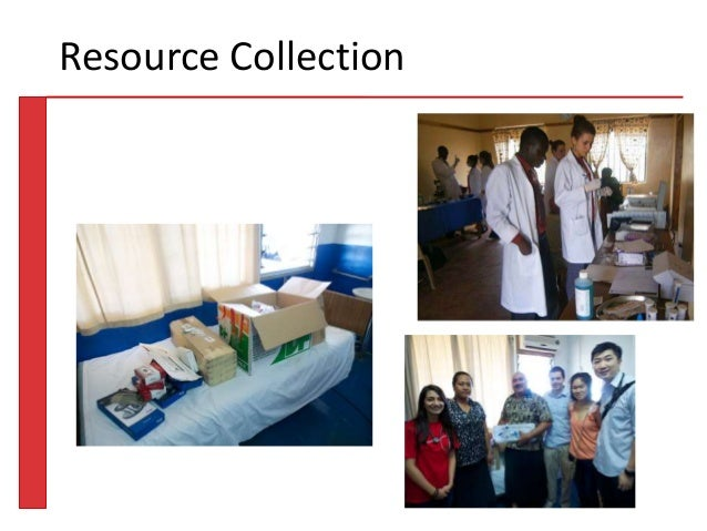 Resource Collection