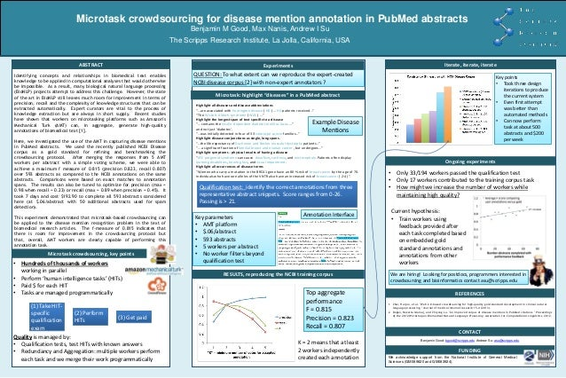 Microtask crowdsourcing for disease mention annotation in PubMed abstracts Identifying concepts and relationships in biome...