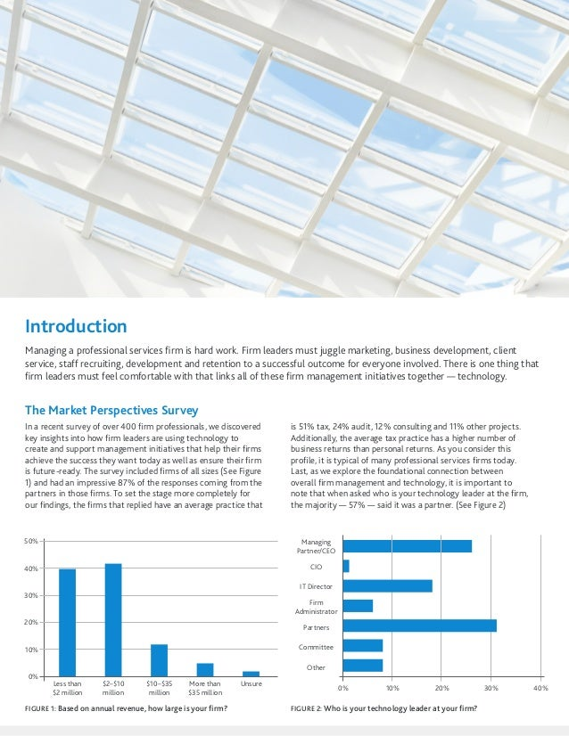 The Market Perspectives Survey  In a recent survey of over 400 firm professionals, we discovered  key insights into how fi...