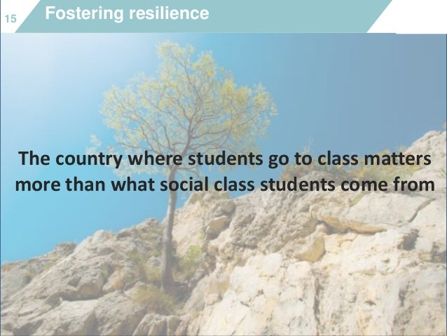1515 Fostering resilience The country where students go to class matters more than what social class students come from