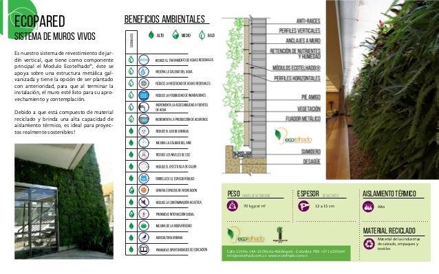 2014 catalogo de productos ecotelhado jardines for Muro verde sistema constructivo