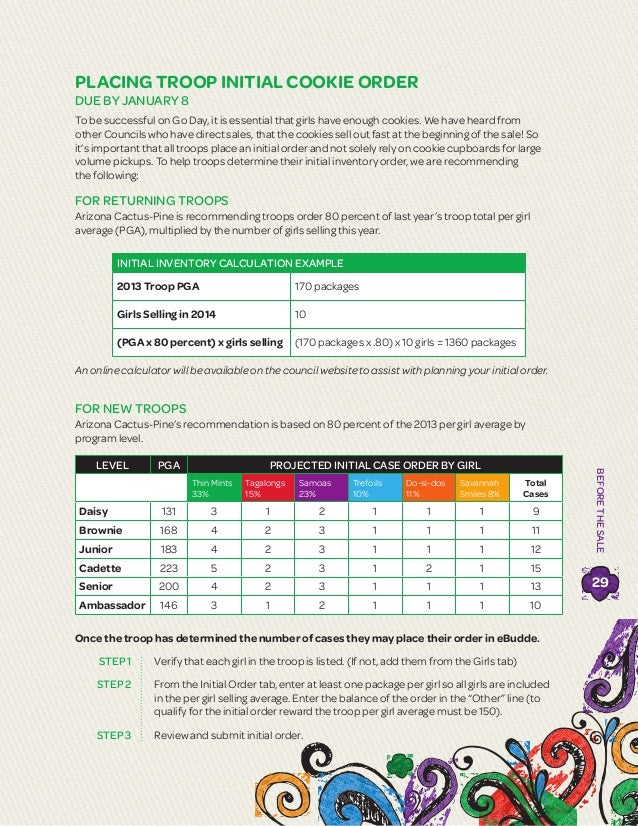 2014 Gsacpc Cookie Manual