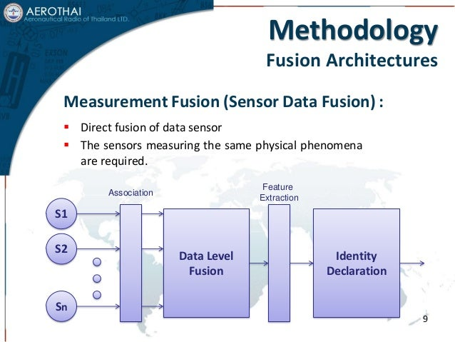 Multisensor Data Fusion : Techno Briefing