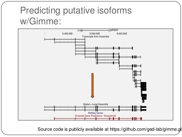Predicting putative isoforms w/Gimme:  Source code is publicly available at https://github.com/ged-lab/gimme.git