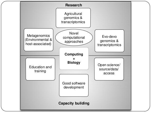 Research Agricultural genomics & transcriptomics  Metagenomics (Environmental & host-associated)  Novel computational appr...