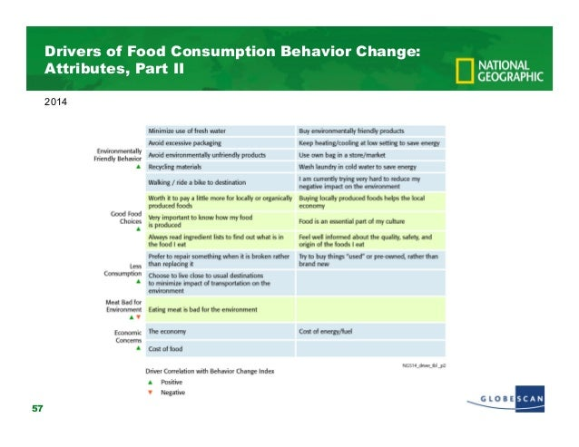 unmarried couples and changing consumer behavior Consumer body which offers two types of package: the simpler option  unlike  married couples, unmarried couples who live together are not.