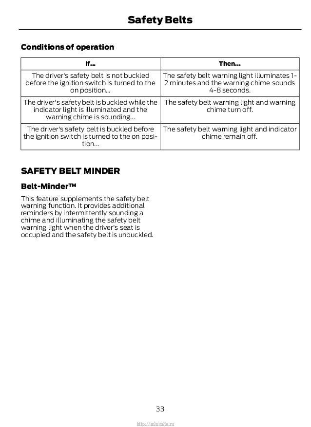 2014 Ford f-series super duty owners manual http://ava-avto ru/