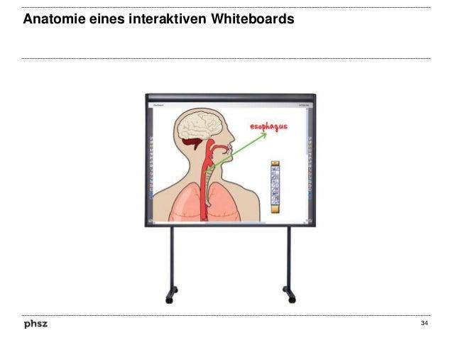 CDs abspielen mit dem interaktiven Whiteboard - Rückblick auf eine fa…