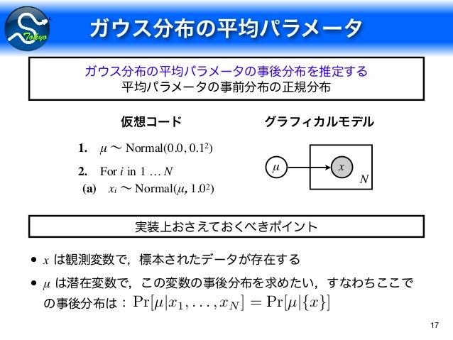 17 1. μ Normal(0.0, 0.12) 2. For i in 1 … N (a) xi Normal(μ, 1.02) μ x N • x • μ Pr[µ x1, . . . , xN ] = Pr[µ {x}]