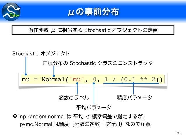 19 mu = Normal('mu', 0, 1 / (0.1 ** 2)) ✤