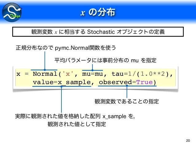 x 20 x = Normal('x', mu=mu, tau=1/(1.0**2), value=x_sample, observed=True) x