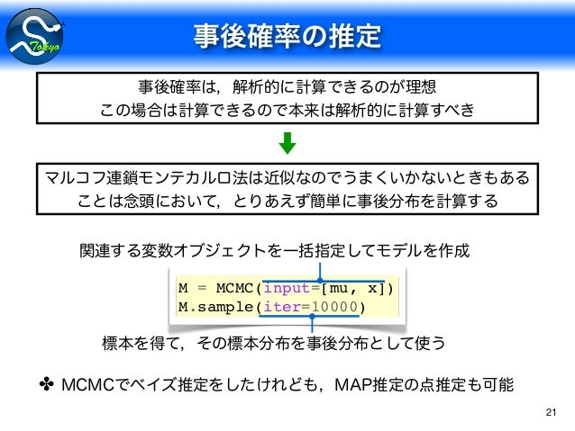 21 M = MCMC(input=[mu, x]) M.sample(iter=10000) ✤