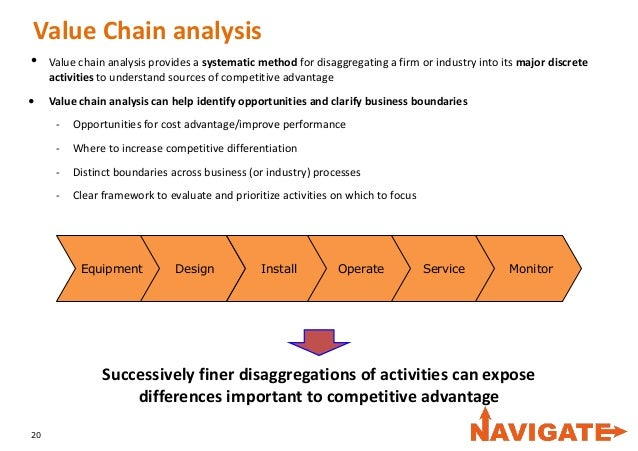 vodafone value chain analysis Swot analysis on vodafone vodafone group plc is a global telecommunications company headquartered in newbury, united kingdom value chain analysis.