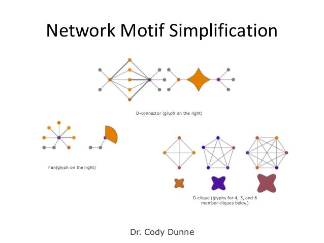 Think Link: Network Insights with No Programming Skills
