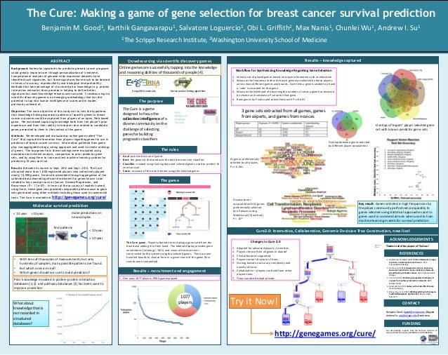 The Cure: Making a game of gene selection for breast cancer survival prediction Background: Molecular signatures for predi...
