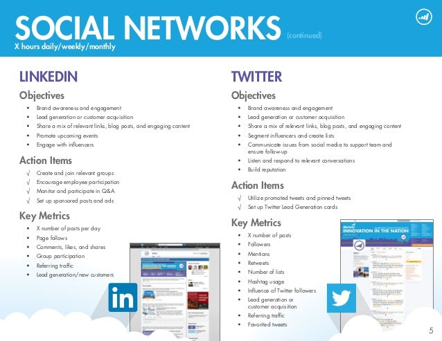 2014 sample social media tactical plan