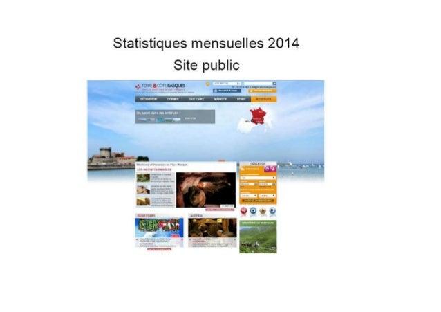 SITE INTERNET WWW.TERREETCOTEBASQUES.COM - 10 000 20 000 30 000 40 000 50 000 60 000 70 000 2014 2013 Visites 0 50 000 100...