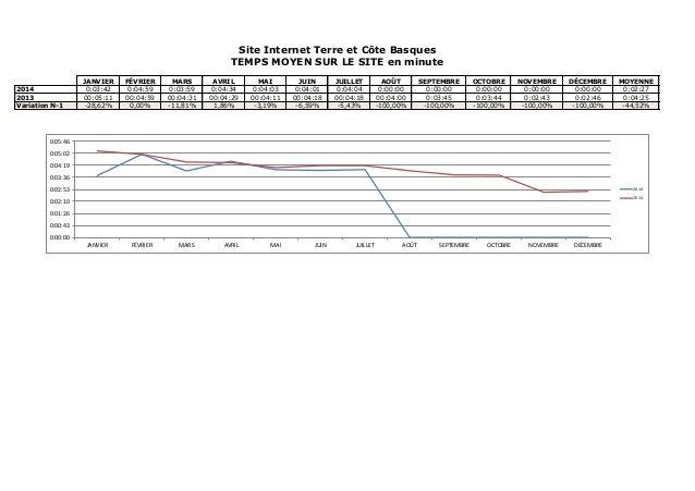 JANVIER FÉVRIER MARS AVRIL MAI JUIN JUILLET AOÛT SEPTEMBRE OCTOBRE NOVEMBRE DÉCEMBRE MOYENNE 2014 46,77% 42,64% 41,29% 38,...