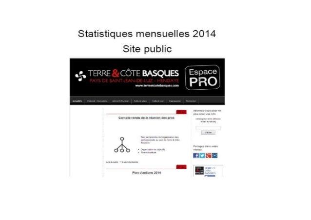 - 200 400 600 800 2014 2013 Visites - 500 1 000 1 500 2 000 2014 2013 Pages vues - 100 200 300 400 2014 2013 Visiteurs uni...