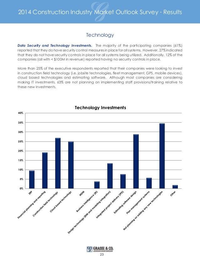 About Market Survey Tools Apartment Marketing Program