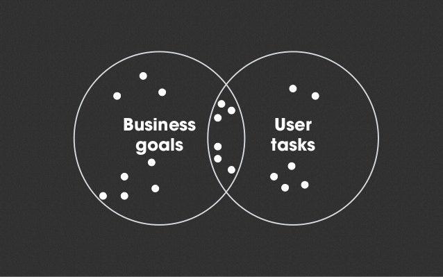 Business goals User tasks