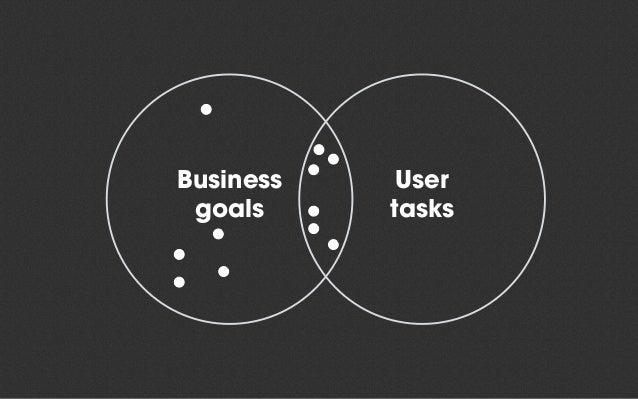 Business goals User tasks Cores