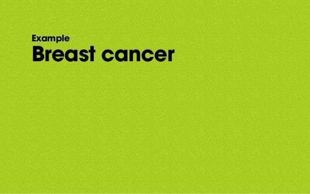 2006 2007 2008 2009 2010 2011 2012 2013 2014 Cancer line conversations Launch +43%