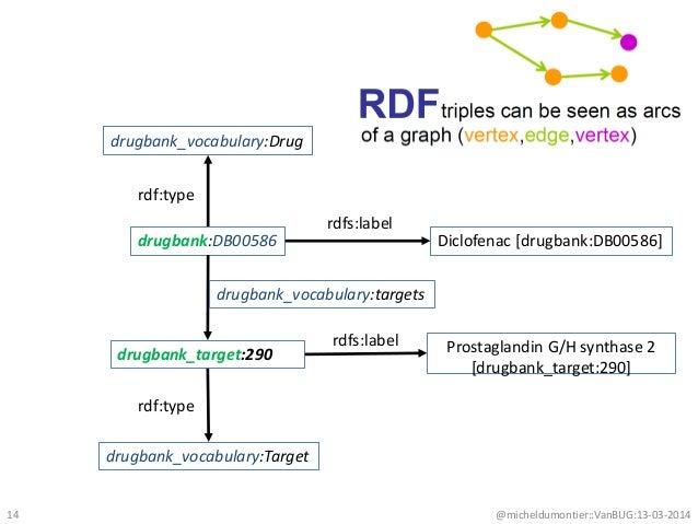 @micheldumontier::VanBUG:13-03-2014 drugbank:DB00586 drugbank_vocabulary:Drug rdf:type drugbank_target:290 drugbank_vocabu...