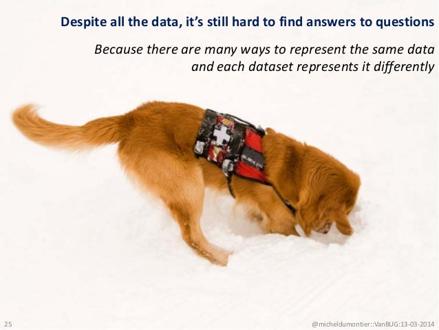 Despite all the data, it's still hard to find answers to questions Because there are many ways to represent the same data ...