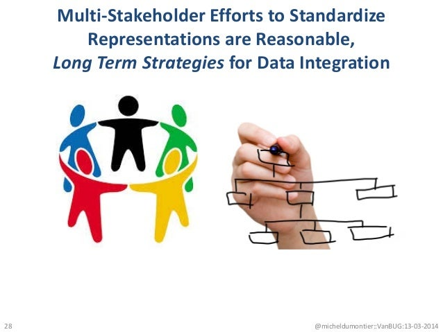 Multi-Stakeholder Efforts to Standardize Representations are Reasonable, Long Term Strategies for Data Integration @michel...