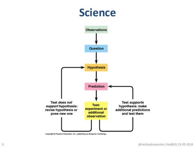 Science @micheldumontier::VanBUG:13-03-20143