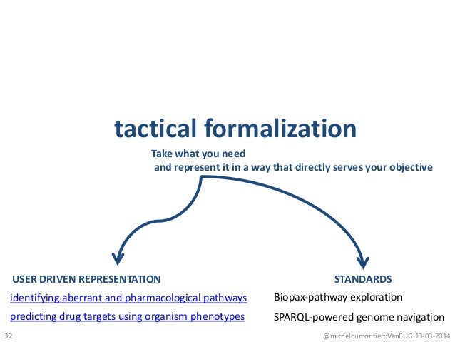tactical formalization @micheldumontier::VanBUG:13-03-201432 Take what you need and represent it in a way that directly se...