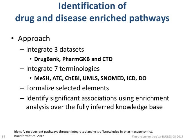 Identification of drug and disease enriched pathways • Approach – Integrate 3 datasets • DrugBank, PharmGKB and CTD – Inte...