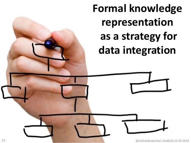 Formal knowledge representation as a strategy for data integration @micheldumontier::VanBUG:13-03-201435