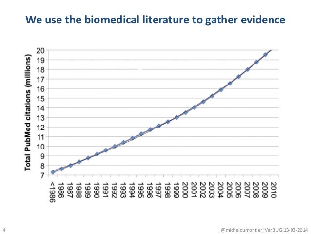 We use the biomedical literature to gather evidence 4 @micheldumontier::VanBUG:13-03-2014