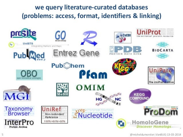 we query literature-curated databases (problems: access, format, identifiers & linking) 5 @micheldumontier::VanBUG:13-03-2...