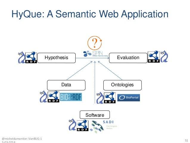 HyQue: A Semantic Web Application @micheldumontier::VanBUG:1 51 Software OntologiesData Hypothesis Evaluation