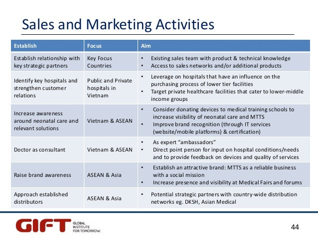 Appropriate Healthcare Technology in Emerging Markets