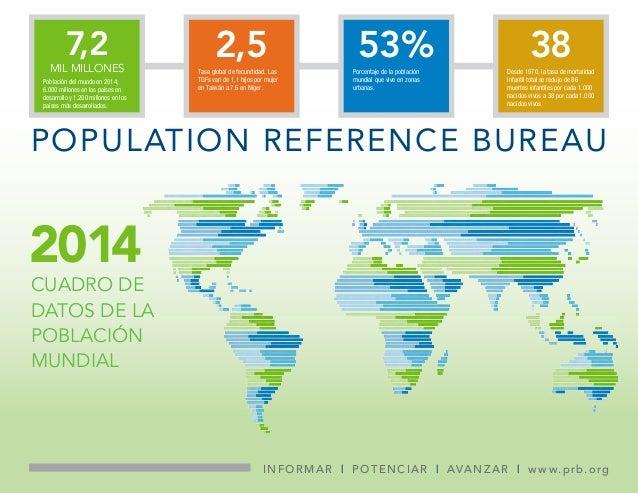 POPULATION REFERENCE BUREAU 7,2MIL MILLONES Población del mundo en 2014; 6.000 millones en los países en desarrollo y 1.20...