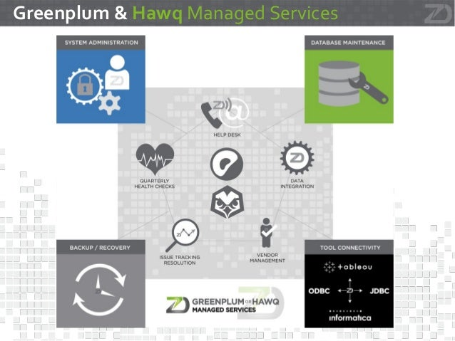 Greenplum  &  Hawq  Managed  Services