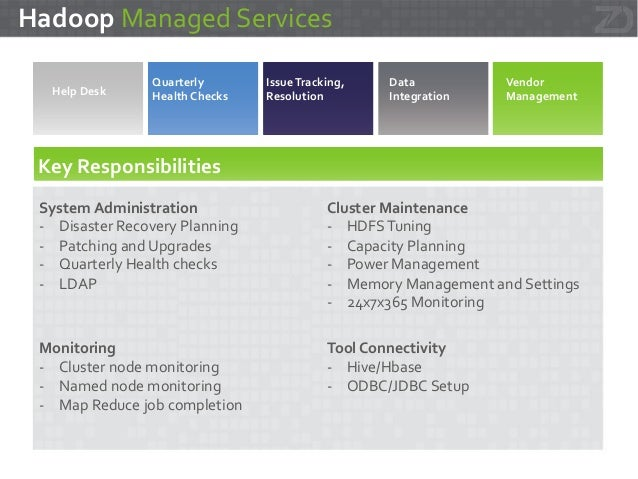 System  Administration   -‐ Disaster  Recovery  Planning   -‐ Patching  and  Upgrades   -‐ Quarterly...