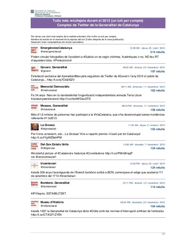 Tuits més retuitejats durant el 2013 (un tuit per compte) Comptes de Twitter de la Generalitat de Catalunya Per donar una ...