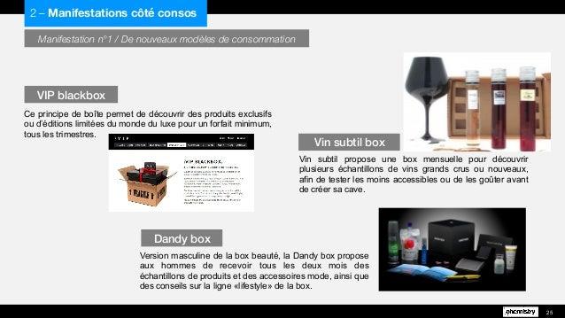 Manifestation n°1 / De nouveaux modèles de consommation Ce principe de boîte permet de découvrir des produits exclusifs ou...