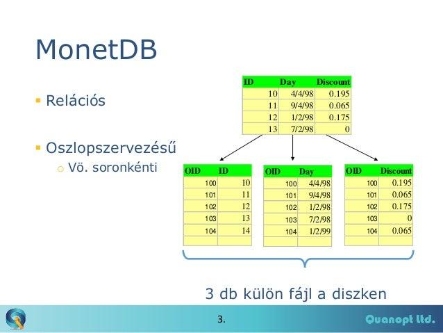 Szemelvények a MonetDB.R csomagból Slide 3