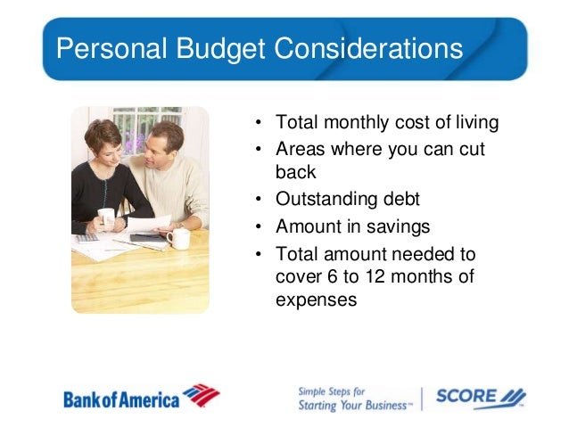 Personal Budget Considerations • Total monthly cost of living • Areas where you can cut back • Outstanding debt • Amount i...